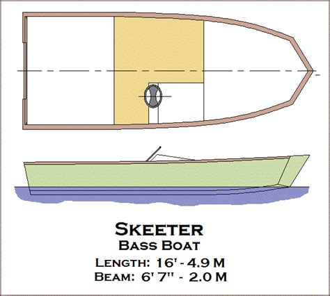 bass boat plans wooden plans to build a porch swing frame bass boat plans wooden
