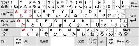Japanese Word For L by Configurer Le Clavier Japonais En Azerty Sous Windows