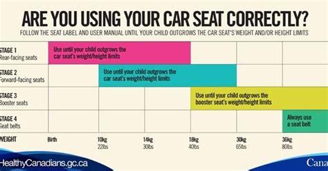 car seat chart car booster seat safety owen sound service
