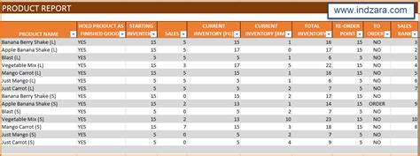 Manufacturing Inventory Sales Manager Excel Template Bom Invoice Excel Product Inventory Template