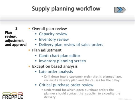 review workflow frepple overview for production planners