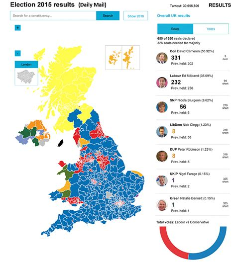 map uk election results kairosfocus uk election may 7 2015 significance