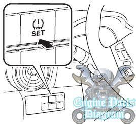 2010 mazda 3 check engine light reset tire pressure tpms warning light on 2003 2016 mazda3