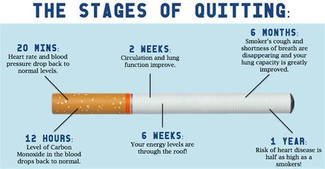 quit smoking clinics in usa i stop quit smoking guide ash kickers smoking cessation program breathe california