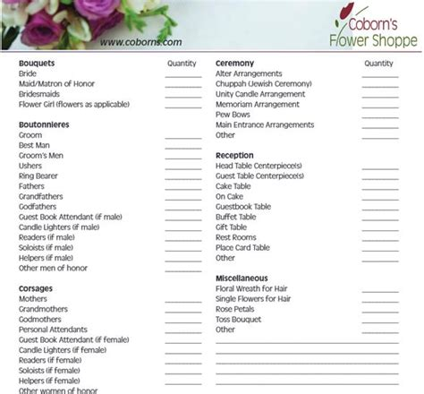 Wedding Location Checklist by 5 Steps For A Better Florist Wedding Website Floranext