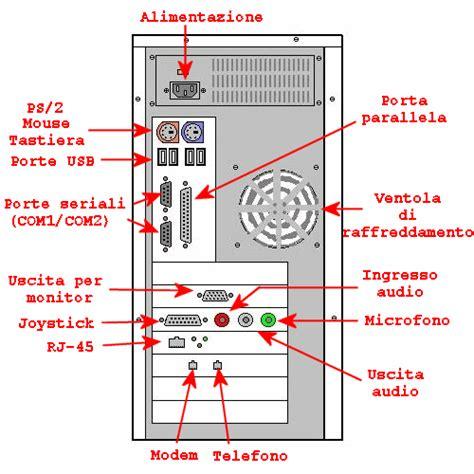 porte computer pin alimentatore interno e meccanica della testina