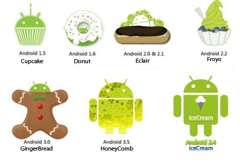 all android versions history of android ikluminati