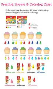 how is food coloring made best 20 icing color chart ideas on