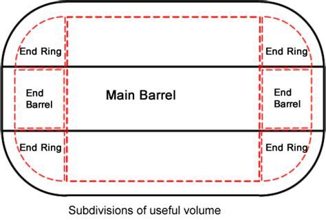 cross section method volume transhab calculator atomic rockets