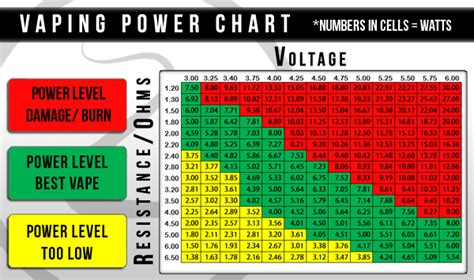 ohm resistance calculator vape how do i build coils properly vaping underground forums an ecig and vaping forum