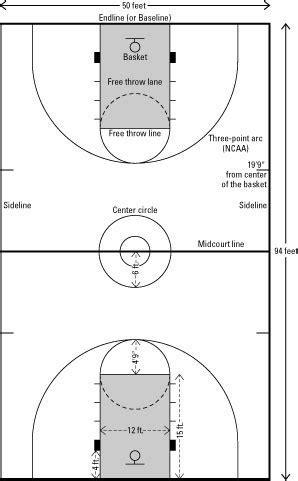 Bola Basket K Size 3 Junior sports basketball baseball hockey nascar basketball