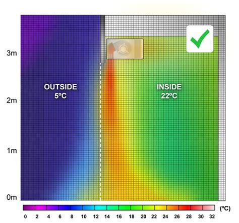 air curtain calculation air curtain calculations curtain menzilperde net