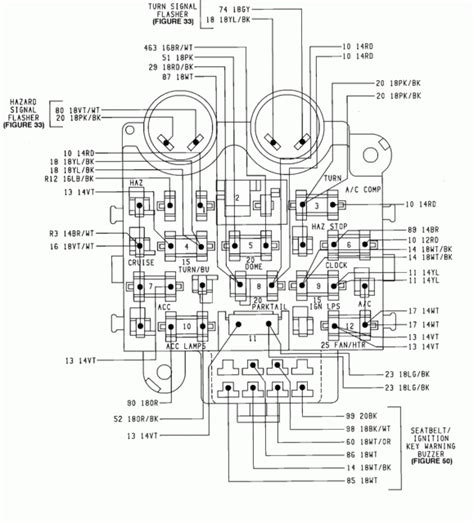 1990 jeep wrangler fuse box diagram wiring diagram schemes