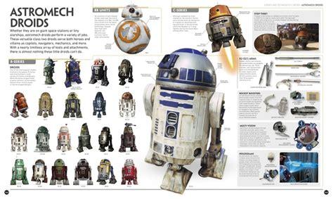 star wars visual encyclopedia hardcover book
