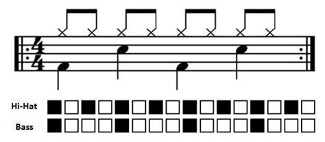 drum pattern sequencer drumbot step sequencer drum machine ece 4760 cornell university