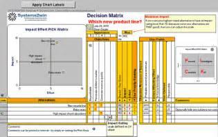 decision matrix excel template decision matrix template