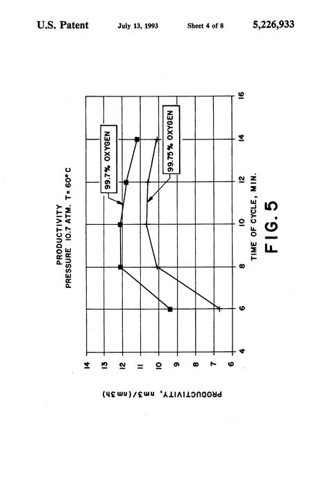 pressure swing adsorption system patent us5226933 pressure swing adsorption system to