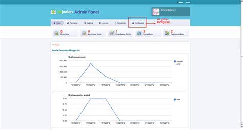 tutorial web analytics tutorial pemasangan kode google analytics