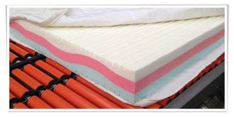 materasso ad acqua opinioni stunning materasso ad acqua prezzi contemporary skilifts