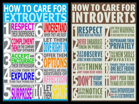 what is the difference between introvert and extrovert