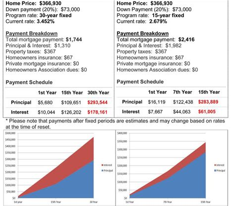 housing loan interest rate comparison housing loan interest rate comparison 28 images 25