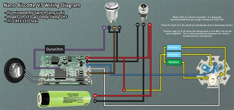 cree wiring diagram wiring diagrams schematics