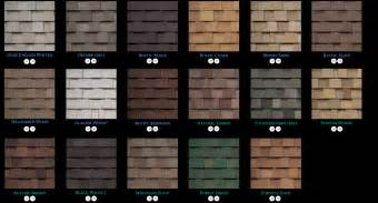 roof colors metal roof metal roof residential price