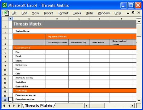 Security Plan Ms Word Template Instant Download Alarm Input Output Matrix Template