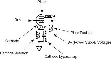 carbon plate resistors 100k plate resistor 28 images vox ac15cc1 mods bright cap tone cut and plate resistor tetsuo