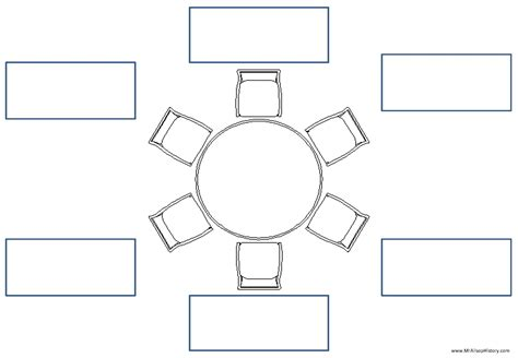 awkward dinner party ww1 alliances seating plan