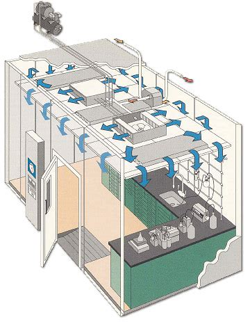 cold room ideas harris environmental cold rooms
