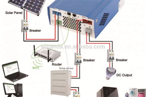 solar power system circuit diagram dolgular