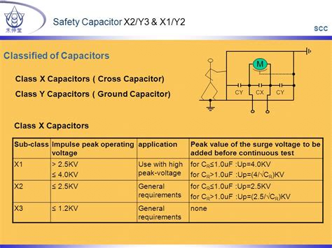 y2 capacitor dc voltage rating y2 capacitor dc voltage rating 28 images y2 ceramic disc capacitor for ac applications with