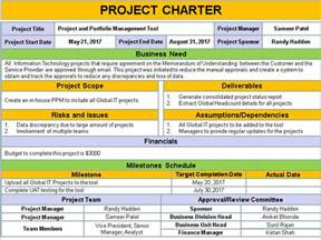 program charter template project initiation templates 8 free downloads