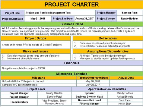 it project template project charter template ppt free free project