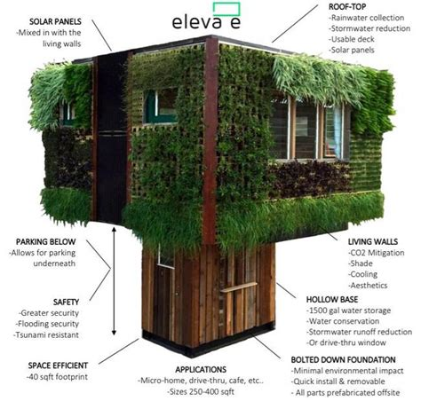 sustainable living house plans elevate puts a solar powered green walled rainwater