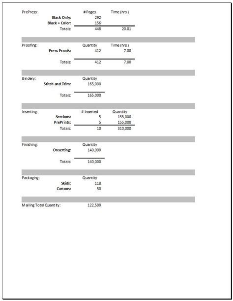 time and material sheet presstimator estimating software for newspapers and