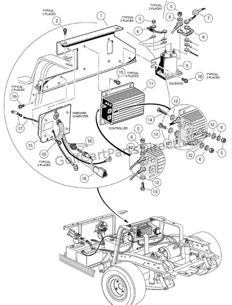 1999 club car wiring diagram 1999 club car wiring diagram 28 wiring diagram images