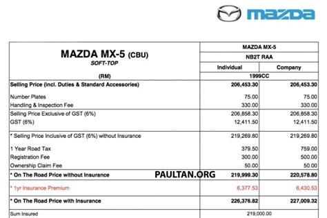 mazda mx 5 price list mazda mx 5 in malaysia 2 0 auto high spec rm220k