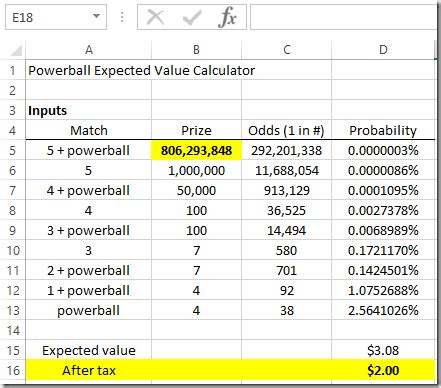 Powerball Spreadsheet by What S The Expected Value Of Your Powerball Ticket