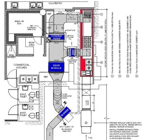 kitchen ventilation system design best 25 ventilation system ideas on pinterest kitchen ventilation fan exhaust fan for