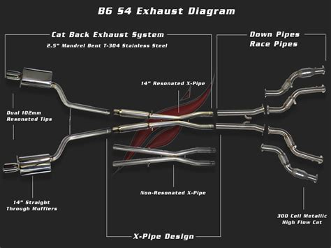 audi s4 b6 exhaust b6 s4 cat back exhaust system fast intentions