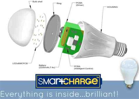 why is a light bulb not like a fixed resistor shailendra suman promises light even without power