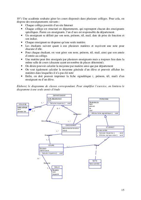 diagramme de classe cours et exercices exercices uml corrige