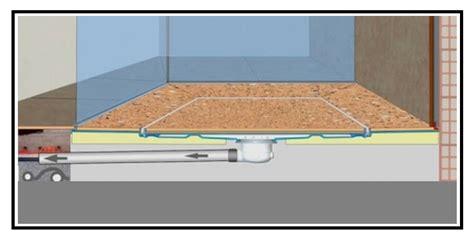 piletta doccia a pavimento una piletta sifonata per allontanare i cattivi odori dalla