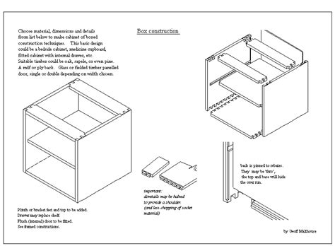 Drawer Construction Methods by Solid Cabinet Construction More