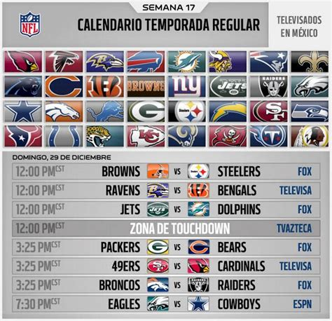 Calendario Nfl Calendario Nfl Calendar
