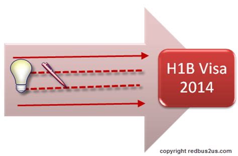 Convert Student Visa To H1 Mba Program by H1b Visa 2014 All You Need To Faqs