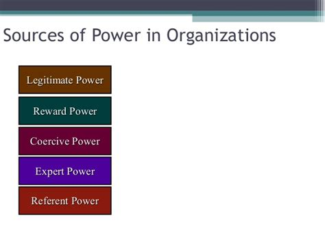 Power Organization 3 organization power politics