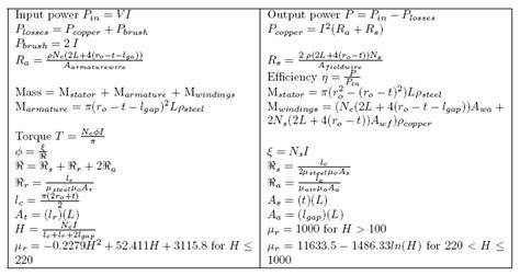 dc motor equations symbol emergence via dimensionality reduction universal motor